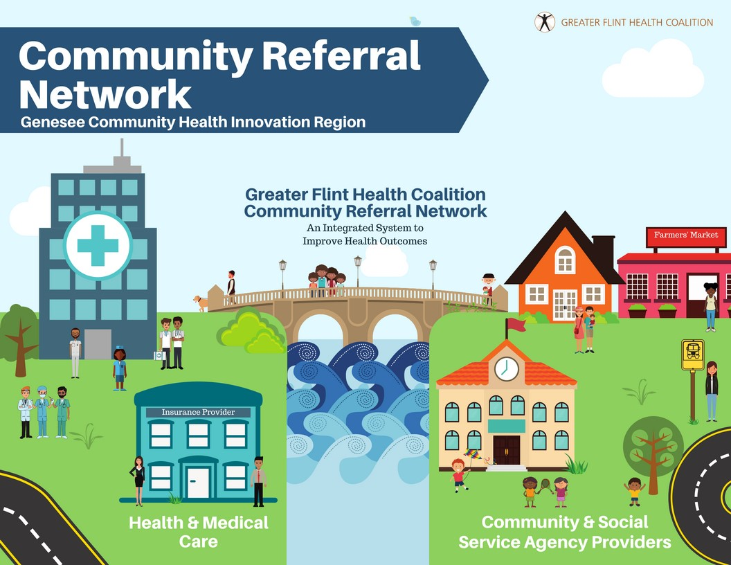 Greater Flint Health Coalition Community Referral Network picture